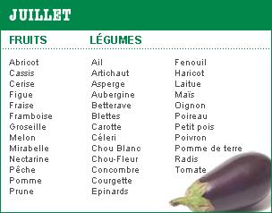 Fruits et légumes en juillet