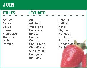Fruits et légumes en juin