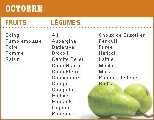 Fruits et légumes en octobre