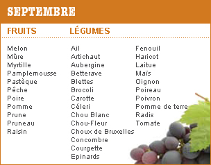 Fruits et légumes en septembre